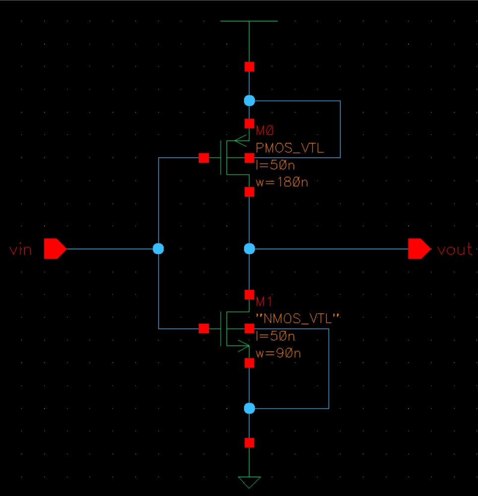 Ee5323 Vlsi Design I Using Cadence Transistor Circuit Diagram Sample Example And Simulation Of An Inverter