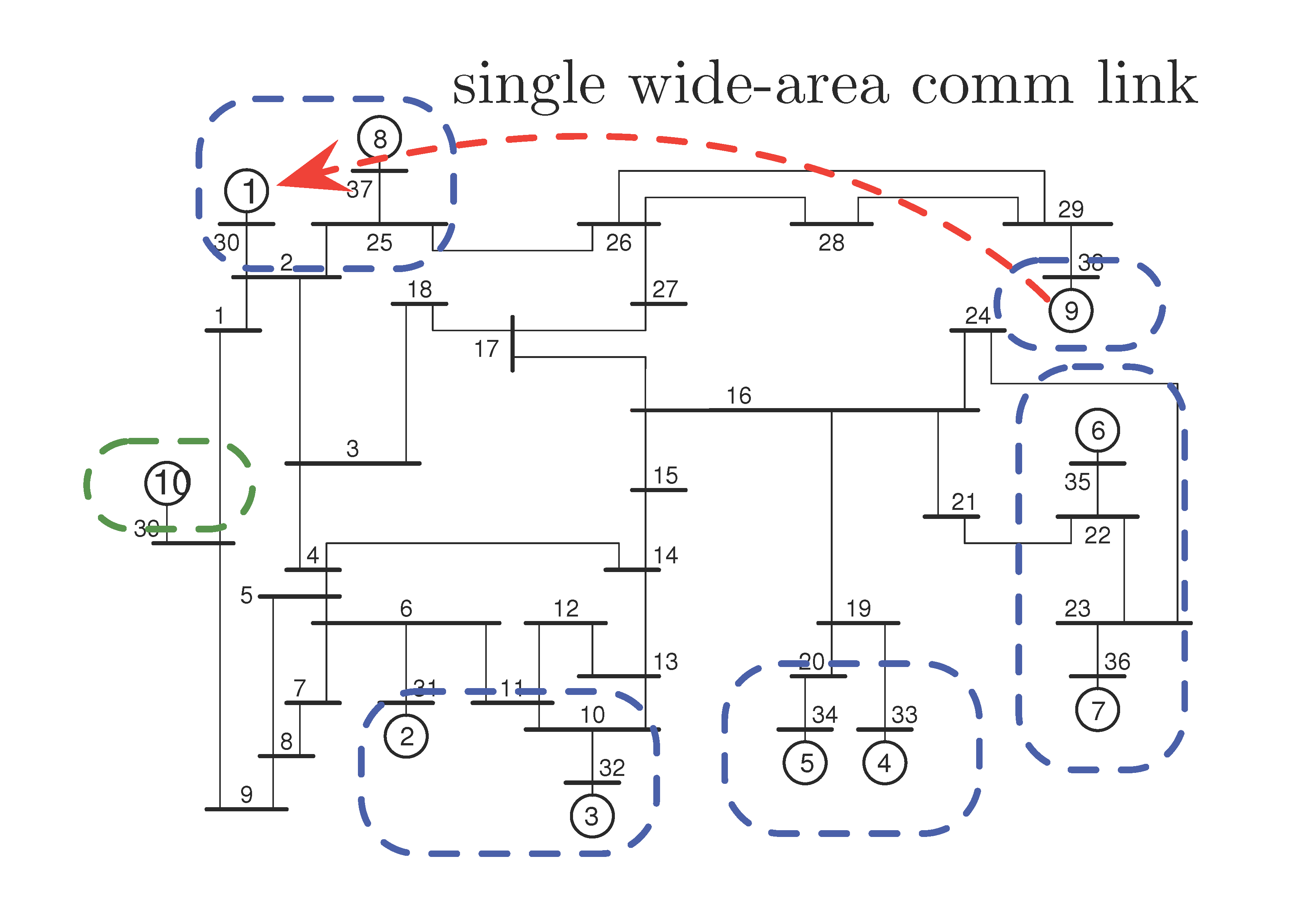 Wide Area Control of IEEE 39 New England Power Grid Model