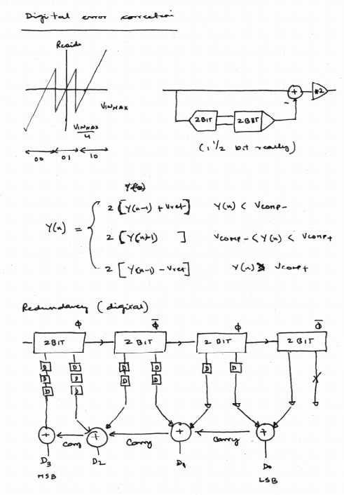 Ee 8331 Advanced Analog Circuit Design